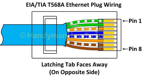 cat6 patch cable wiring diagram fitfathers me