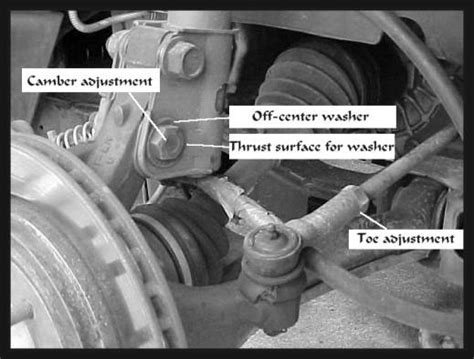 applied petroleum reservoir engineering solution manual 2008 audi q7 instrument cluster service manual how to adjust the camber on a 1988 audi 90 rear ride height adjustment camber