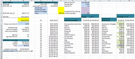 Retirement Planning Calculator Spreadsheet Slebusinessresume Com Slebusinessresume Com Excel Retirement Budget Template
