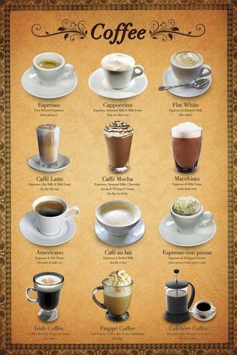 COFFEE POSTER ~ 12 TYPES 24x36 Latte Espresso Cappuccino Caffe Frappe Mocha   Style, Coffee