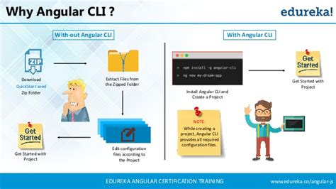 angularjs pattern validation not working pattern validation in angular 4 angular cli angular