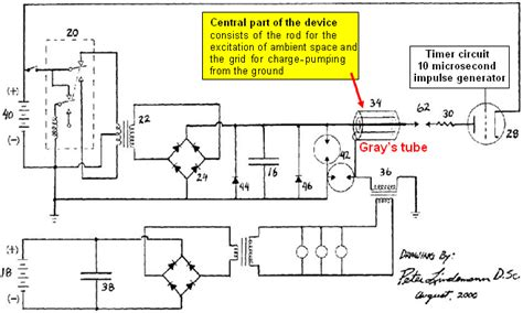 Tesla Free Energy Circuit Diagram Tesla Free Energy Generator Circuit Diagram Get Free