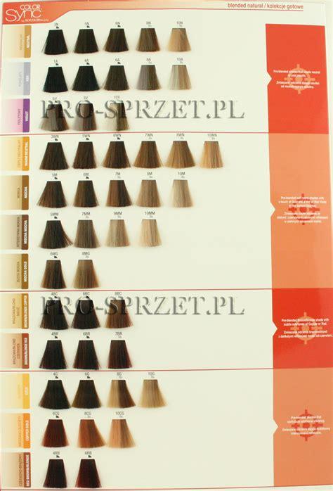 matrix color sync farba matrix color sync 90ml