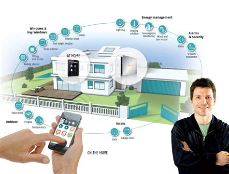 home automation systems by somfy a range of products to