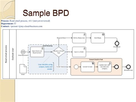 visio subprocess exle bpmn introduction and bpd in visio