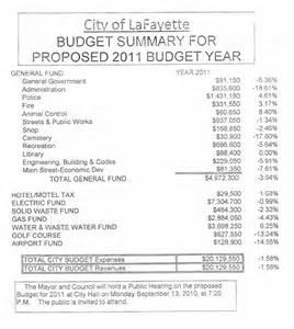 City Of Budget The Lafayette Underground 187 September Council Meeting