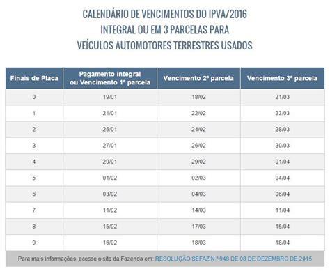 pagamento do estado rj fevereiro 2016 newhairstylesformen2014com tabela de pagamento do estado rj 2016