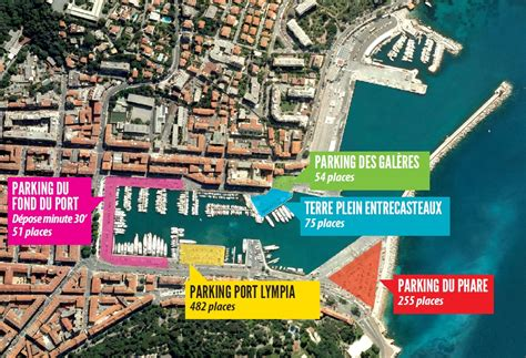 parkings du port de