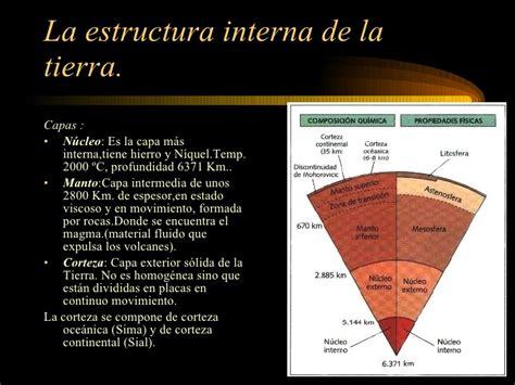 la estructura de la clase de estructura interna de la tierra