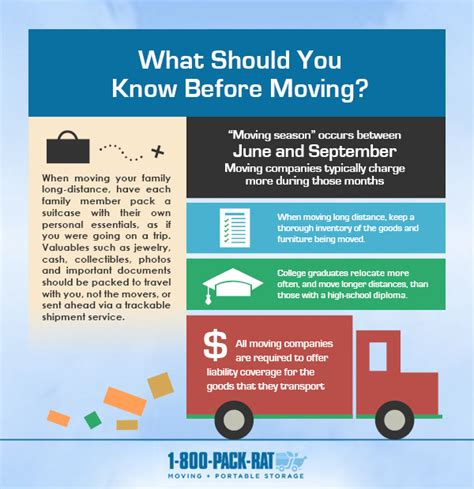 what should you do before moving to your new house what should you know before moving