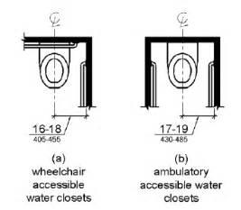 Ada Toilet Compartment closets and toilet compartments ada compliance ada compliance