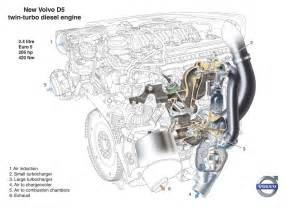 volvo s80 to get new 205hp volvo d5 turbocharged diesel engine