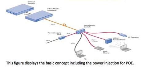 fiber optic home network design the newsletter of the fiber optic association
