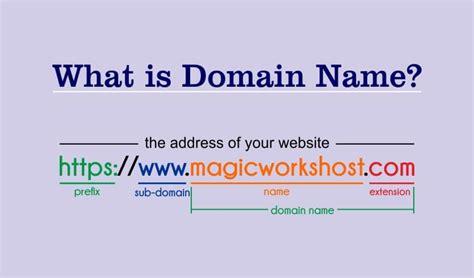 register cheap  efficient domain names