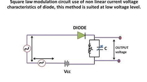 diode modulator learn and grow square diode modulation