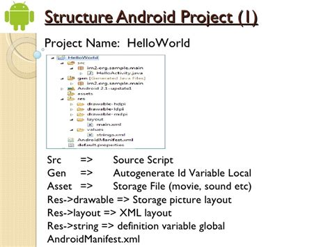 layout xml variable getting started with android