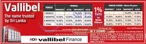Letter Of Credit Charges In Sri Lanka Vallibel Fixed Deposit Rates 18 Oct 2012