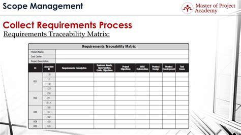 Requirements Traceability Matrix Master Of Project Academy Blog Description Matrix Template