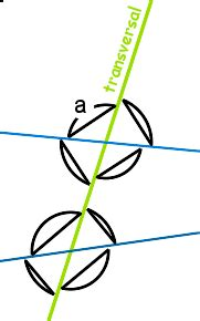 What Is A Alternate Interior Angle by Alternate Interior Angles