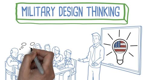 stanford design thinking youtube military design thinking youtube