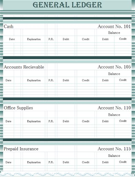 what is a general ledger definition exles video