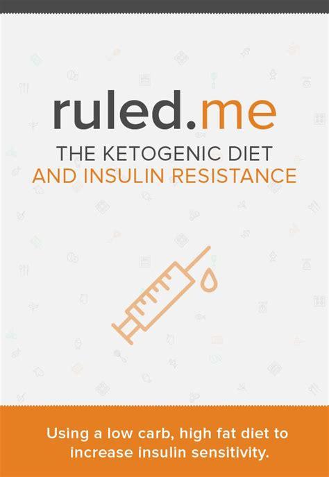 ketogenic diet  insulin resistance money