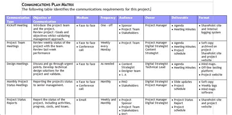 project communication matrix template web strategy services strategy for businesses
