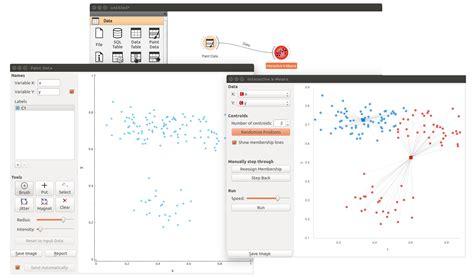 design data meaning kmeans orange blog