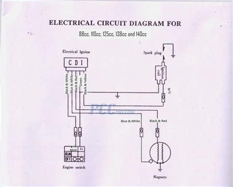 pit bike wiring diagram pit bike wiring harness diagram wiring diagram