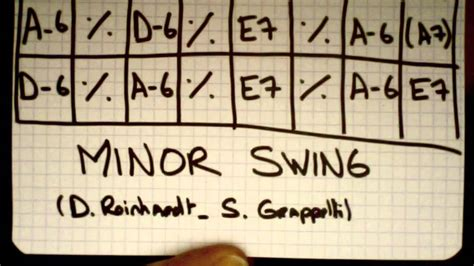 minor swing chords play along manouche 10min minor swing gipsy jazz