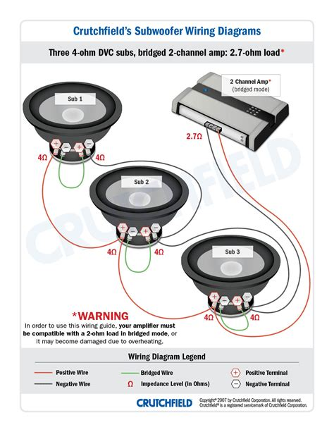 wiring diagram for dual 4 ohm subwoofer 4 ohm wiring diagram with dual voice coil wiring diagram