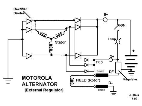 alternator diode diagnosis alternator diode diagnosis 28 images diagnosing alternator problems ericthecarguy funnydog