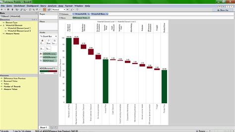 javascript date format by country how to create pocket price waterfall chart in tableau