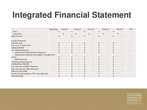 maxim integrated products financial statements 28 images maxim integrated products inc