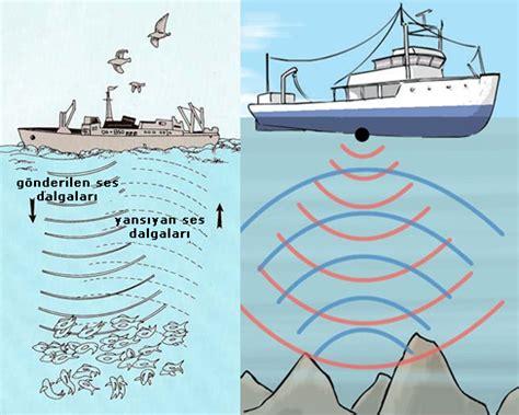 soñar con un barco y agua fen ve teknoloji portalı