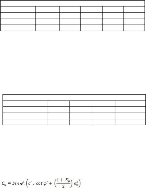 design parameters adalah 2012201595spbab2001