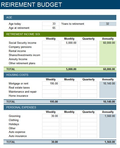Excel Budget Template 25 Free Excel Documents Download Free Premium Templates Excel Retirement Budget Template
