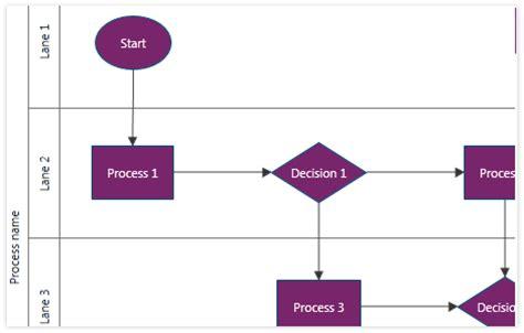 xaml flow layout telerik wpf diagram control raddiagrams for wpf