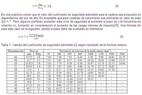 seleccion de cadenas y sprockets m 233 todo para la selecci 243 n de cadena de rodillos con