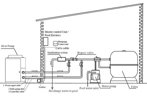 hayward pool motor wiring diagram 2 php circuit