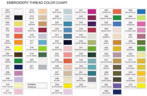 thread color chart metro embroidery thread color chart images