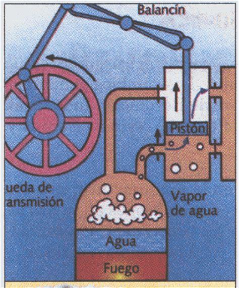 uso del barco de vapor en la revolucion industrial la historia de anton principales inventos de la