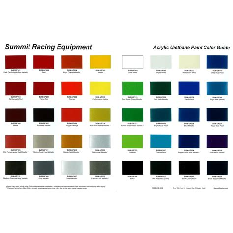 Summit Racing Gift Card Discount - summit racing 174 paint chip charts sum upcc2 free shipping