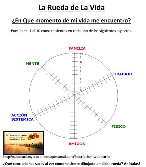 rueda de la vida paso 2 quot el equilibrio quot extracto de la sesi 243 n del entrenamiento quot el cielo es el l 237 mite quot youtube