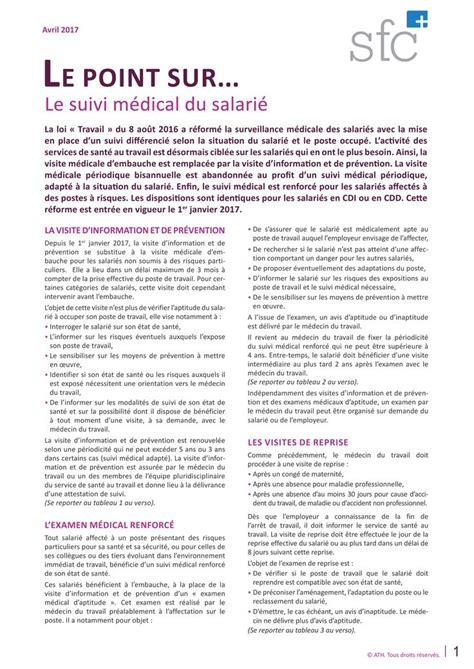 Modele De Lettre Pour Demande De Visite Medicale