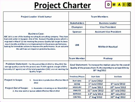Amazing Project Charter Template Excel Contemporary Six Sigma Charter Template