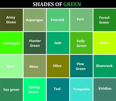 shades of green http goddessofsax post 90618952551 heres a handy dandy color