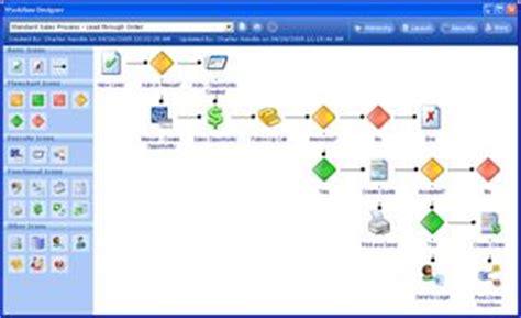 interactive workflow surado crm software review comparison