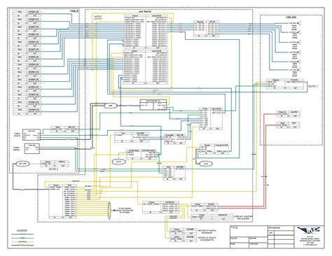 home automation wiring diagram home automation system