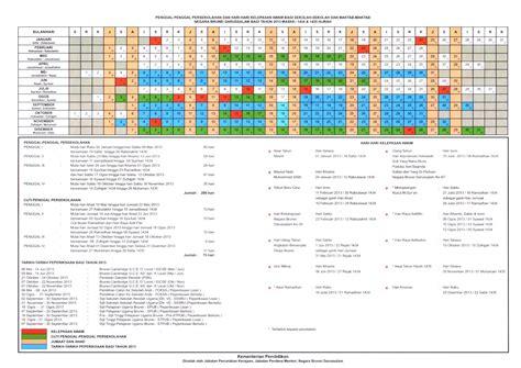 emoji qartulad kalendar 2015 brunei html autos post